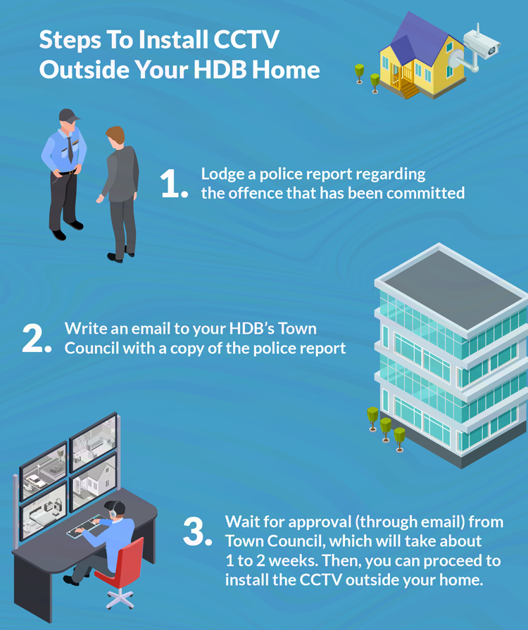 Steps To Install CCTV Outside Your HDB Home