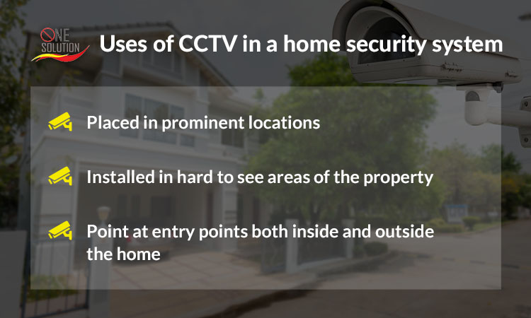 Uses Of CCTV In A Home Security System